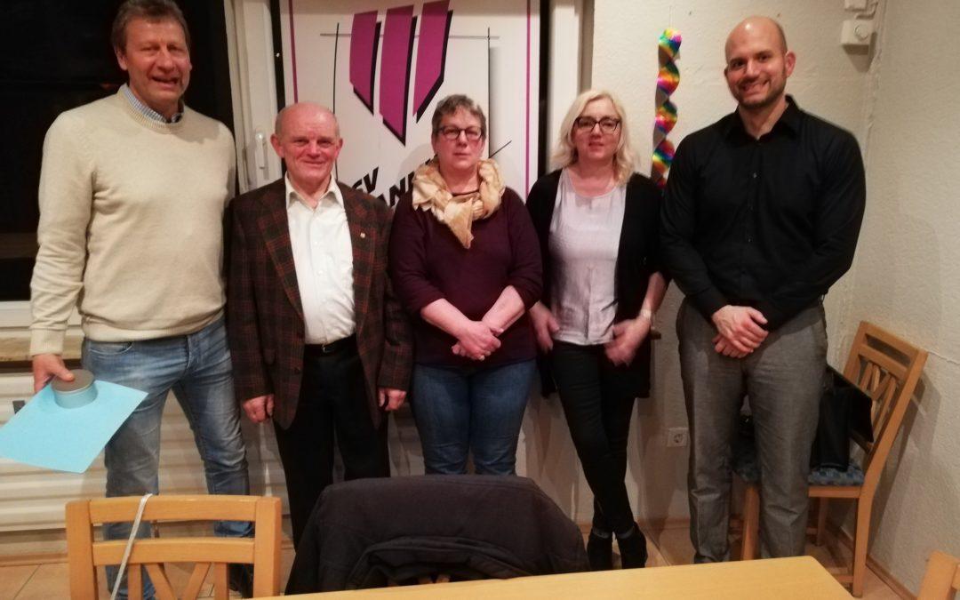 Bericht Jahreshauptversammlung Freitag, 15.03.2019